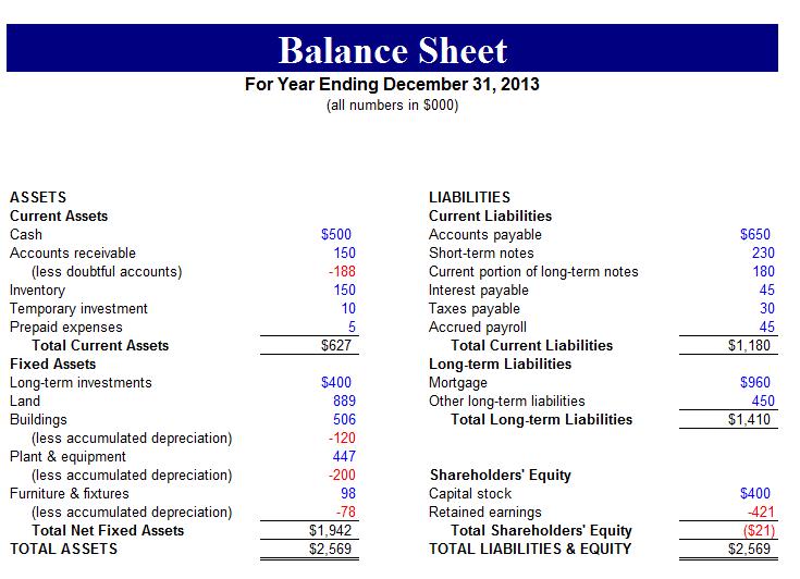 Balance Sheet Software Free