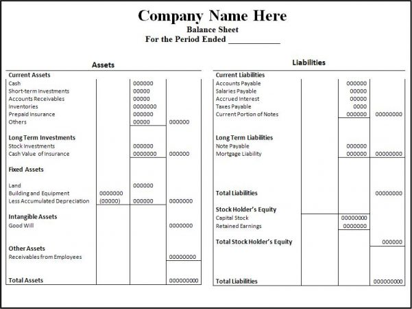 Blank Balance Sheet Template Pdf Balance Sheet Template Excel Excel Spreadsheet Templates Spreadsheet Templates for Business Microsoft Spreadsheet Templat