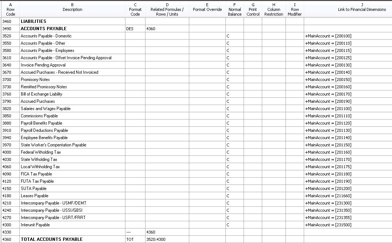 Free Printable Ledger Forms