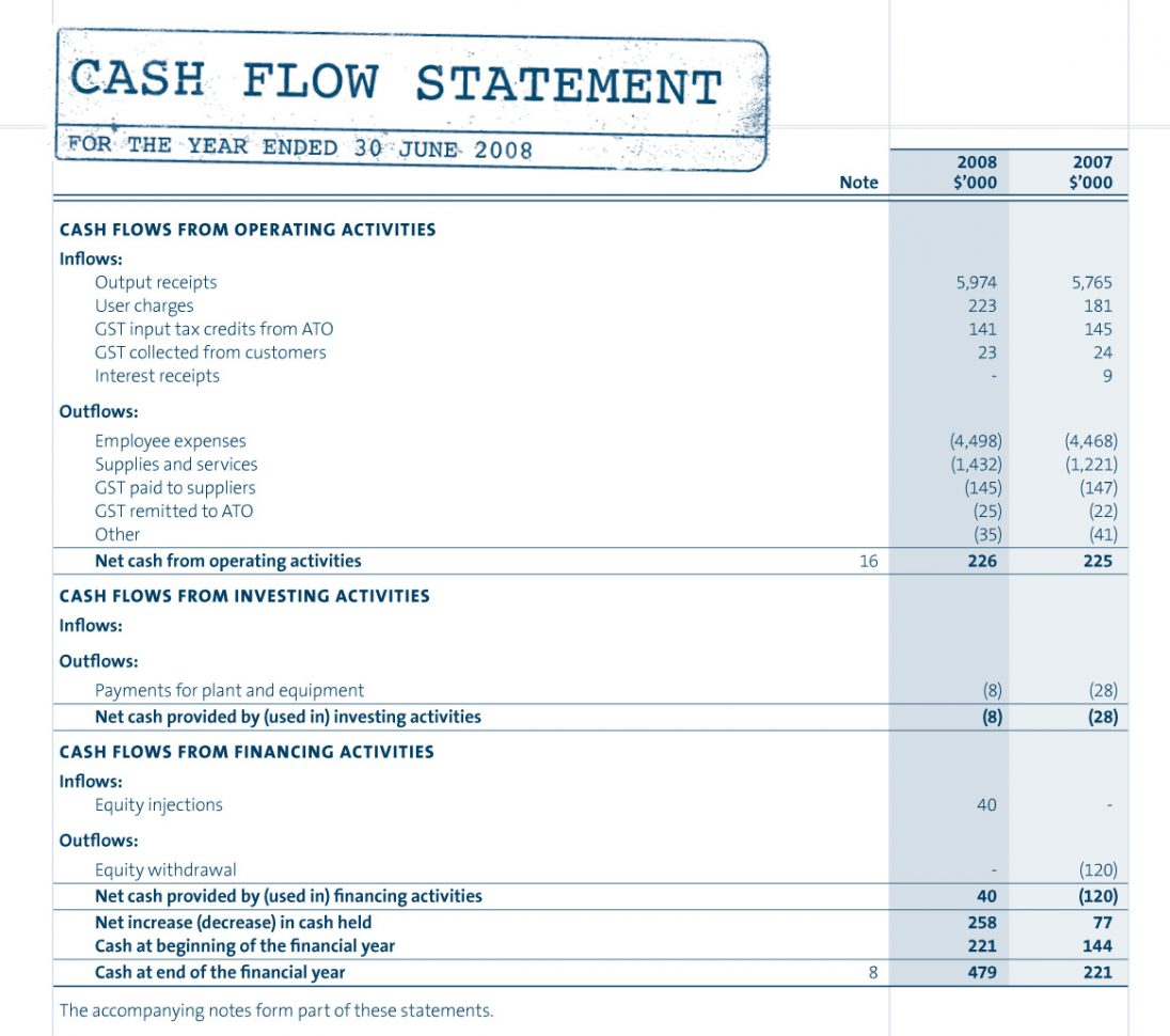 free profit and loss template - sample income statement for small business business