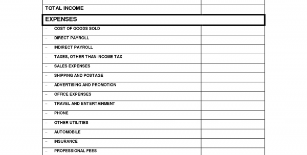 Profit And Loss Statement For Self Employed Profit And Loss Statement Template Income Statement Template, Profit Loss Spreadsheet, Spreadsheet Templates for Business