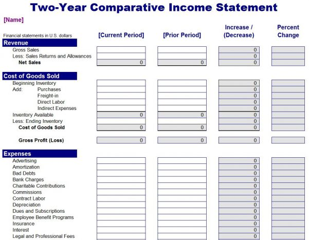 Profit And Loss Template For Small Business 1