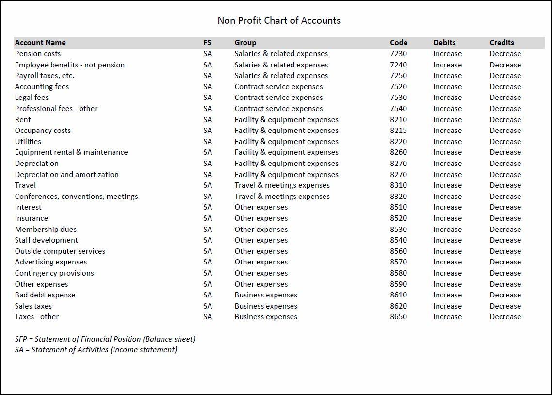 Bookkeeping Spreadsheet 2