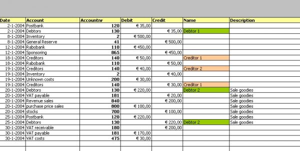 Excel Accounting Templates Free Download Excel Accounting Templates Accounting Spreadsheet, Spreadsheet Templates for Business, Excel Spreadsheet Templates, Accounting Spreadsheet Templates