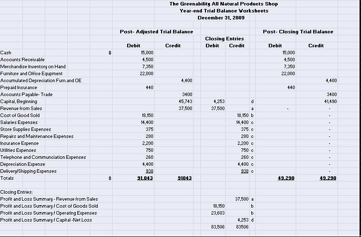 Free Excel Accounting Worksheet Template