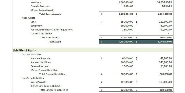 Sample Balance Sheet Small Business