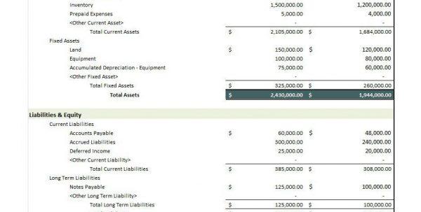 Sample Balance Sheet Small Business