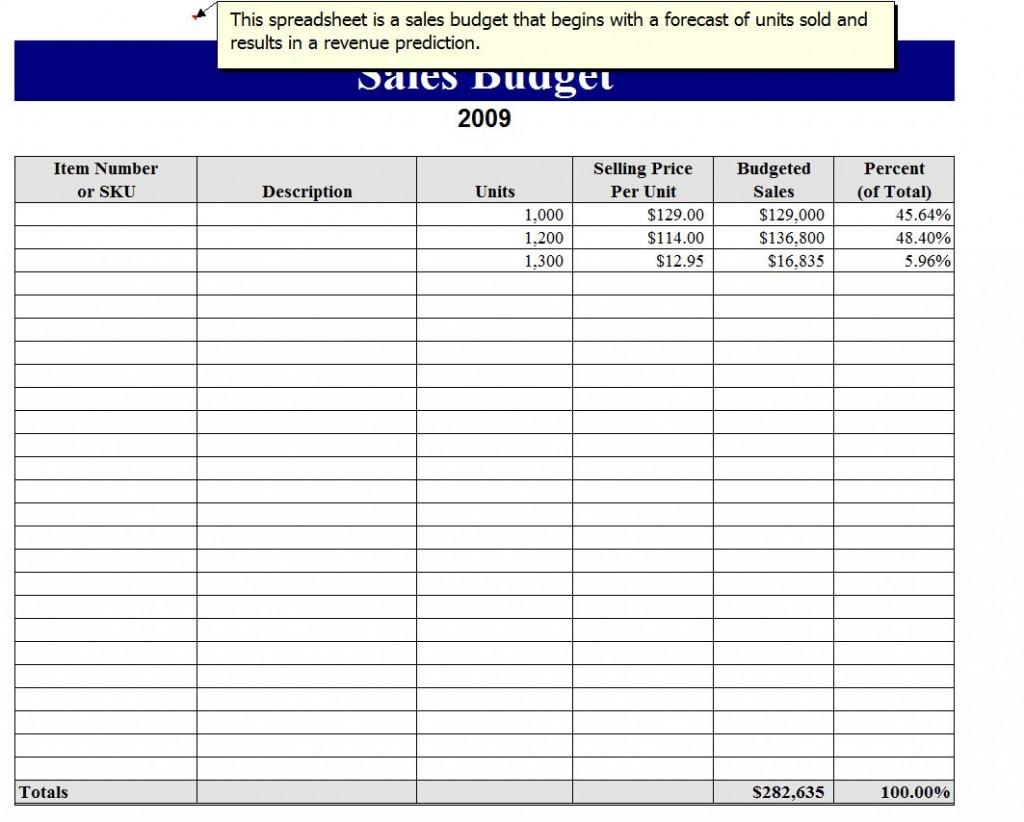 sales forecast spreadsheet template spreadsheet templates