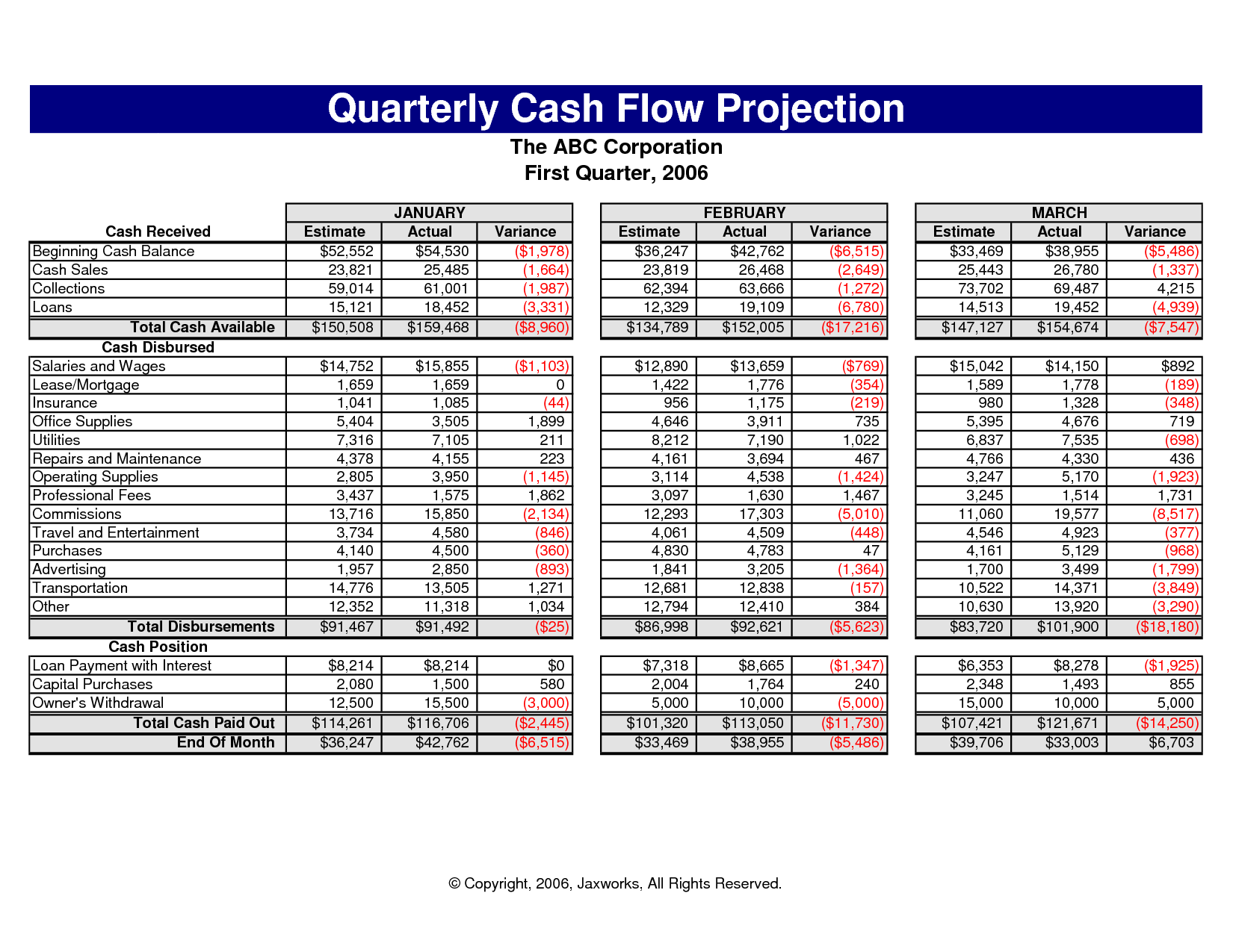 daily cash flow statement template cash flow excel