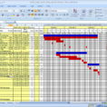 Excel 2010 Gantt Project Plan
