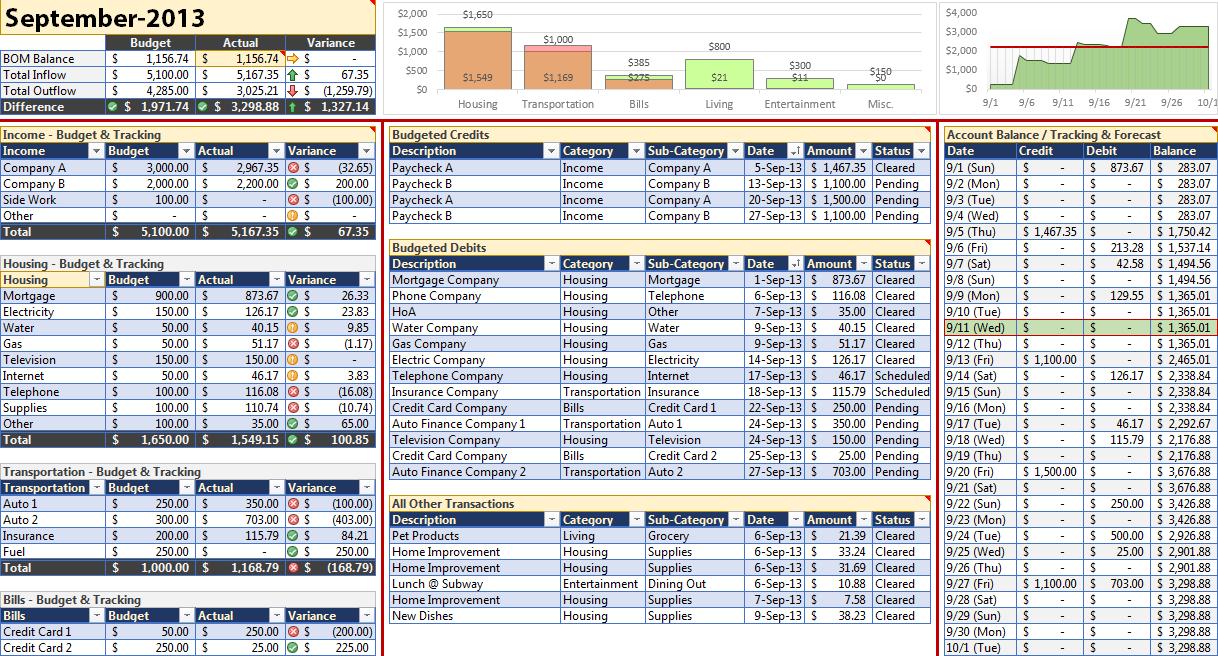 Financial Spreadsheet Printable