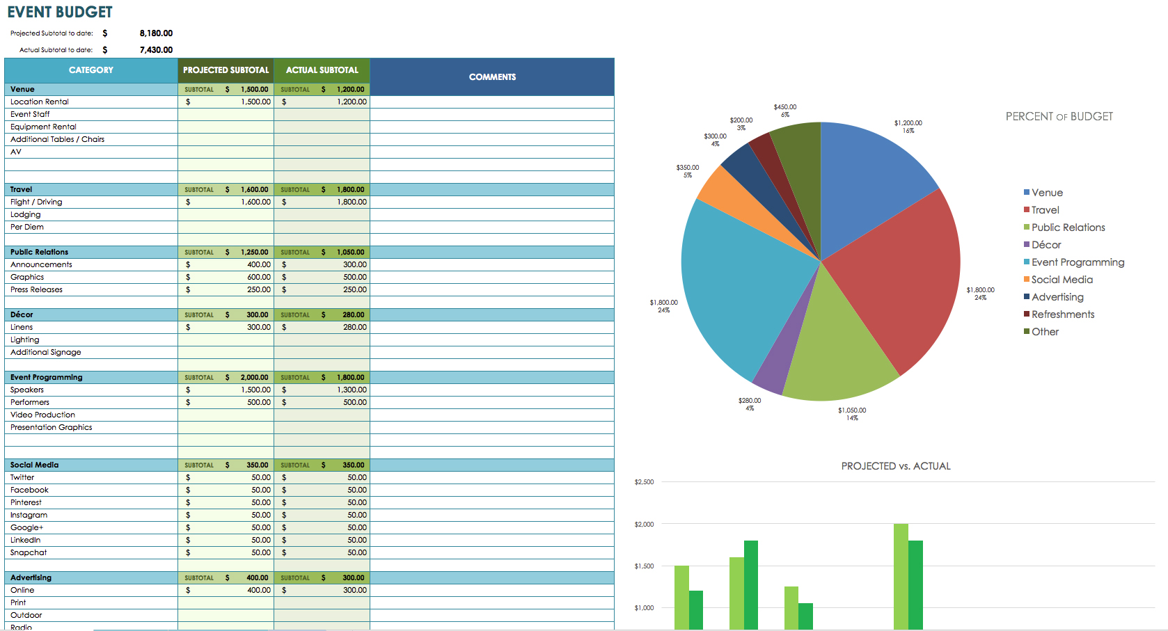 Job Costing Template Excel  Cost Savings Analysis Template