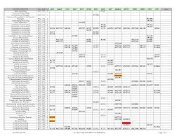 Free Printable Ledger Balance Sheet