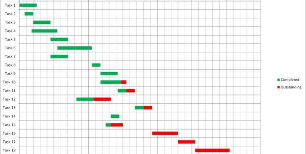 Gantt Chart Template Microsoft Office