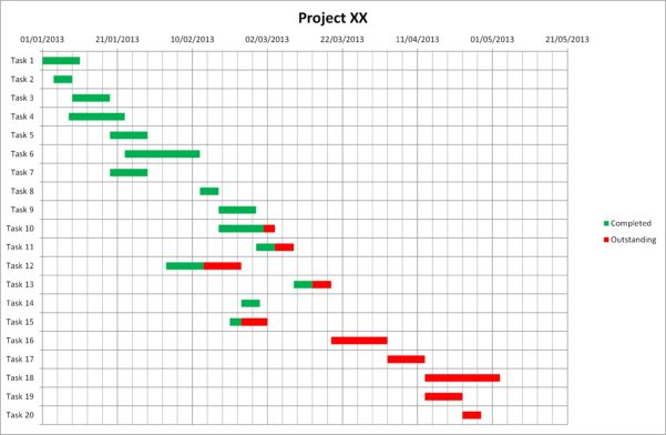 Gantt Chart Template Microsoft Office