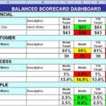 KPI Scorecard Template Excel Kpi Spreadsheet Template