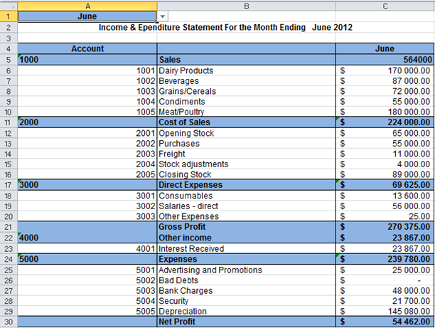 monthly income statement income spreadsheet income