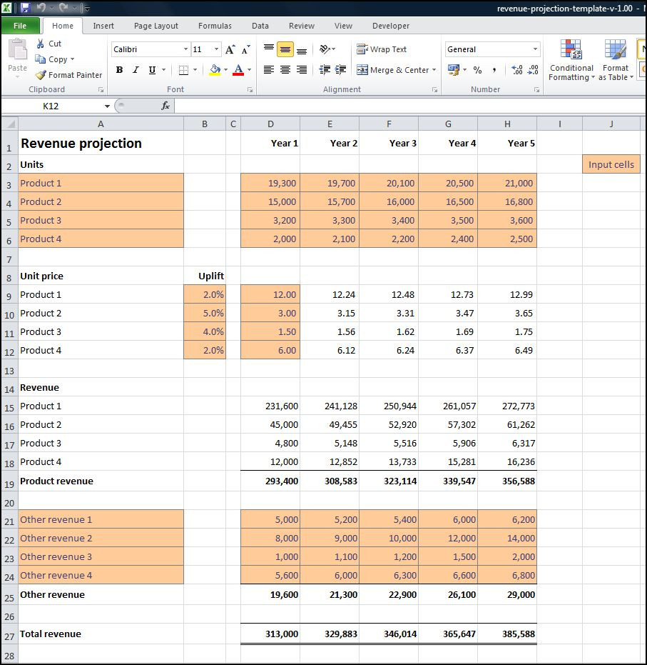 Projected Sales Forecast Example
