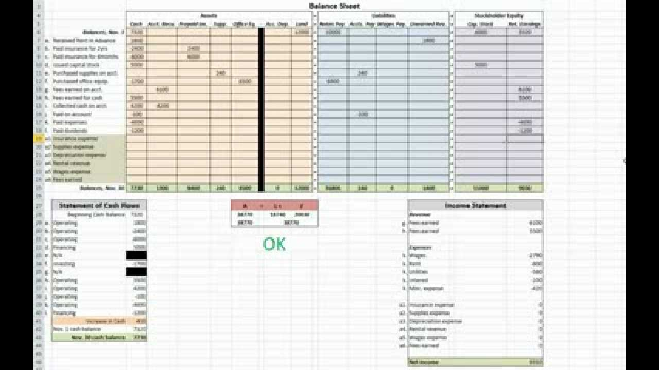 small business bookkeeping excel template