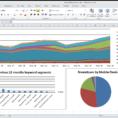 Budget Dashboard Excel