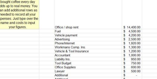 Business Expenses List