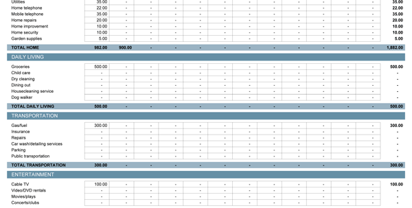 Daily Expenses Sheet In Excel Format Free Download Expense
