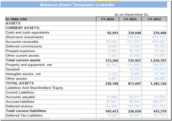 excel cash flow template cash flow spreadsheet spreadsheet