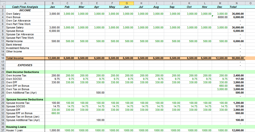 excel cash flow template excel spreadsheet templates