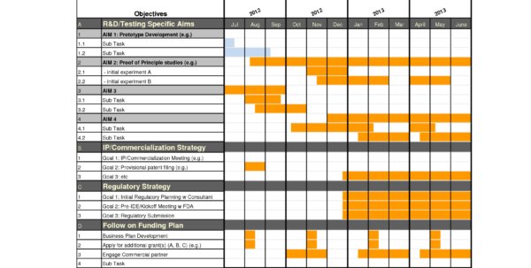 Excel Gantt Chart Template Conditional Formatting