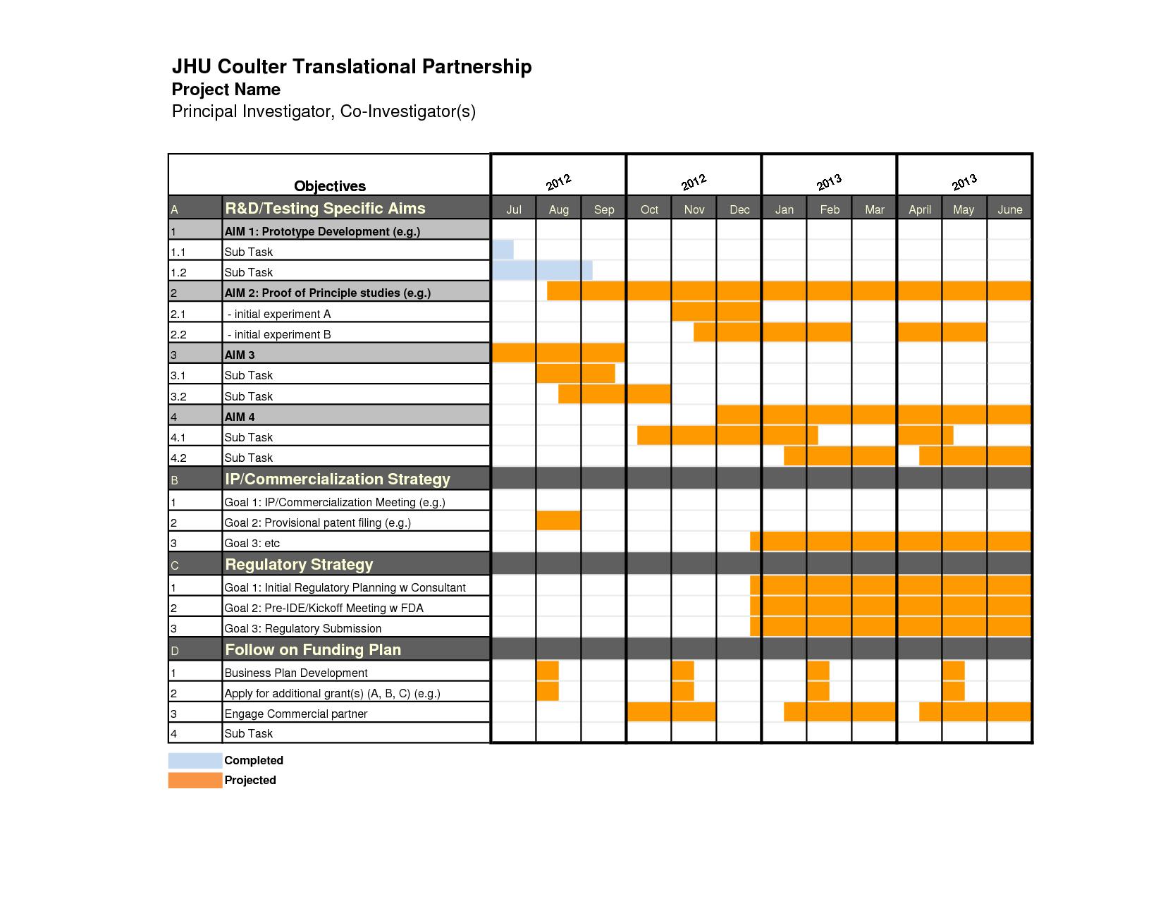 Excel Gantt Chart Template Conditional Formatting