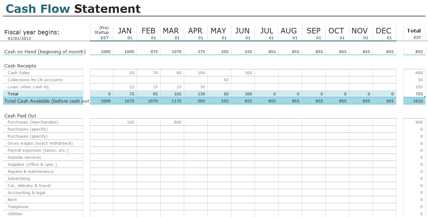 Excel spreadsheet template for scheduling cash flow excel for Cash flow schedule template