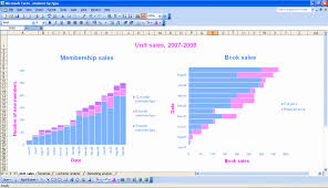 Free Kpi Dashboard Excel Templates