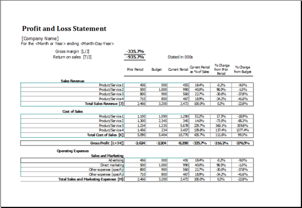 quarterly income statement template spreadsheet templates