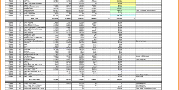 Home Renovation Budget Excel Spreadsheet