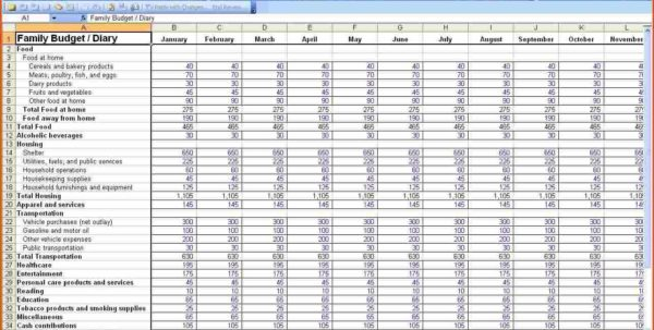 How To Create A Profit And Loss Statement In Excel 1