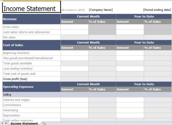 financial statement analysis spreadsheet