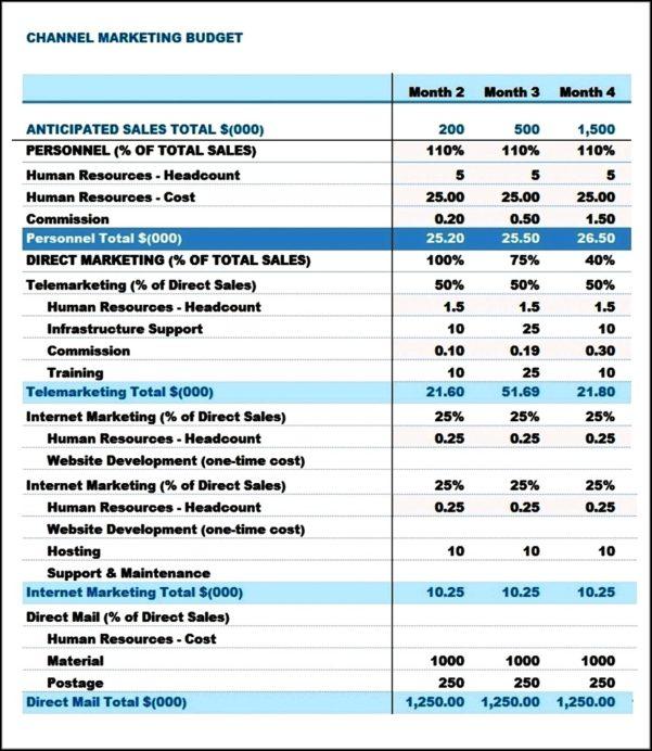 Marketing Timeline Template Excel