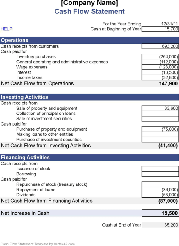 sba cash flow statement template - personal monthly cash flow statement template excel cash