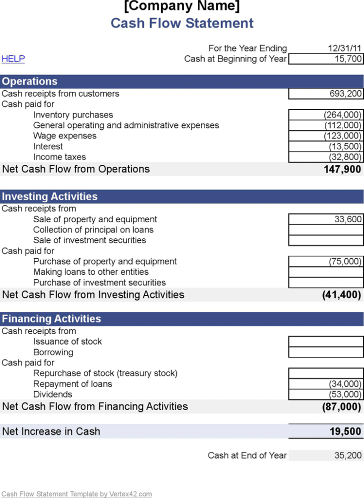 Monthly Cash Flow Statement Template Excel