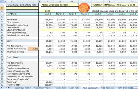 Personal Cash Flow Forecast Template Excel