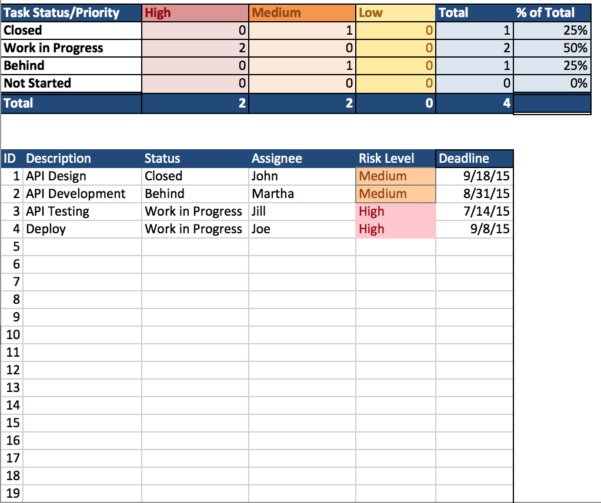 Project Management Dashboard Excel 1