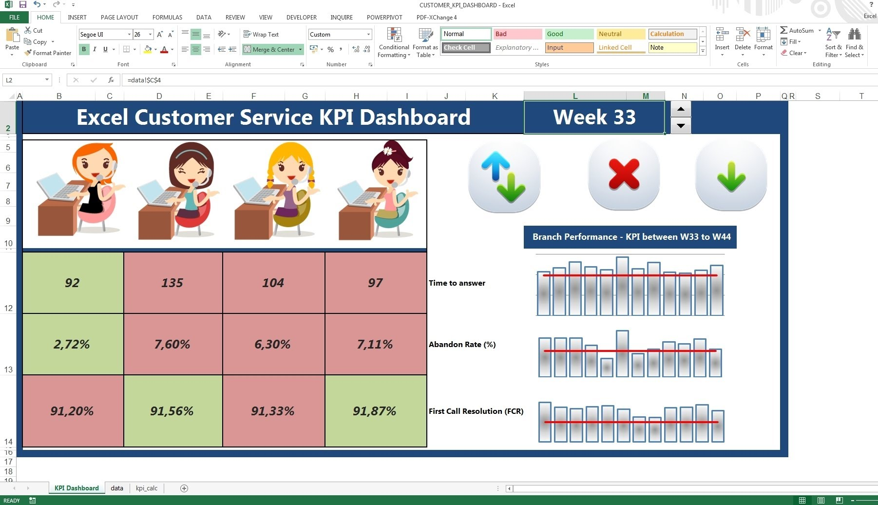 Project Status Dashboard Templates Excel