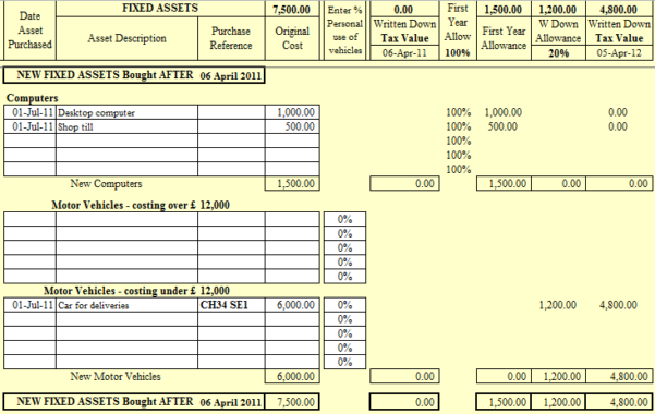 Sole Trader Accounts Spreadsheet Spreadsheet Templates For