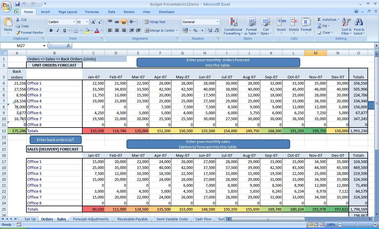 spreadsheet for inventory control forecast spreadsheet