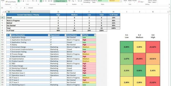 Key Performance Indicators Templates