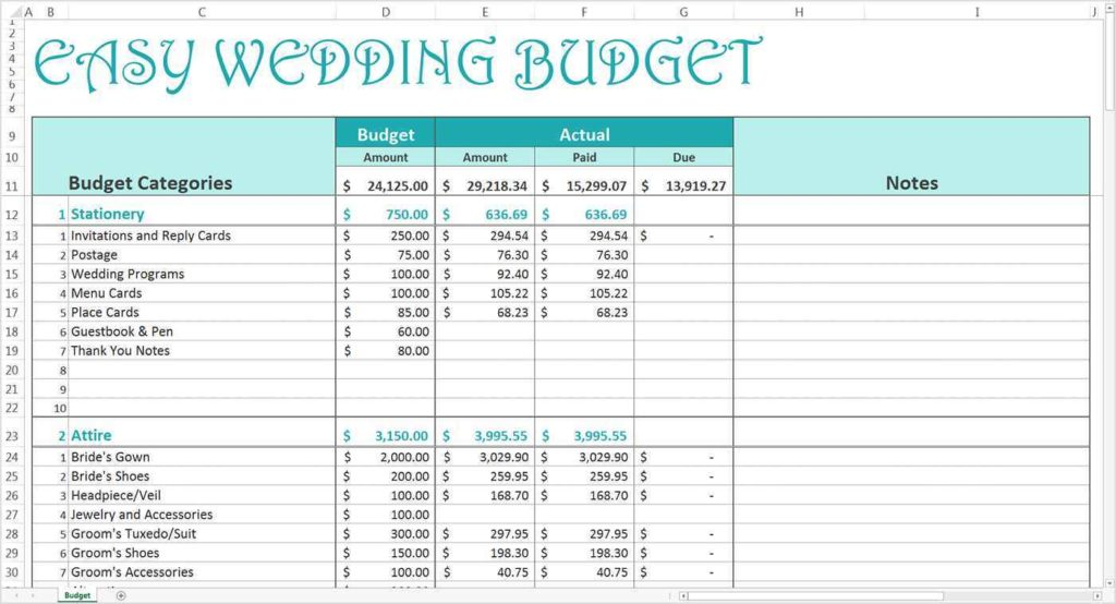 A Sample Budget Spreadsheet