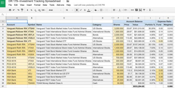 Bar Inventory Spreadsheet Free Download
