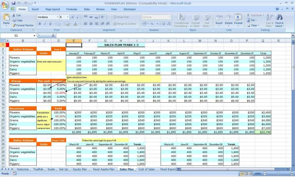 Budget Forecast Excel Spreadsheet