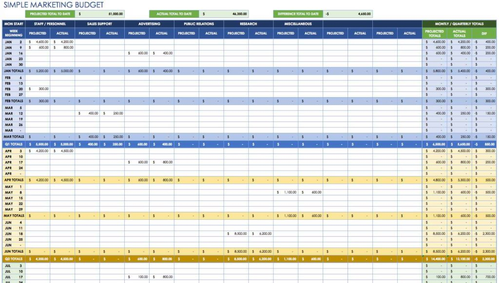Budget Plan Spreadsheet Budget Spreadsheet Spreadsheet Templates