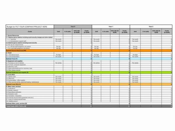 Budget Spreadsheet Example